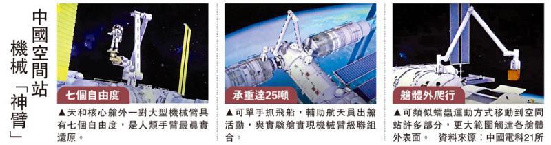 """?中国空间站机械""""神臂"""""""