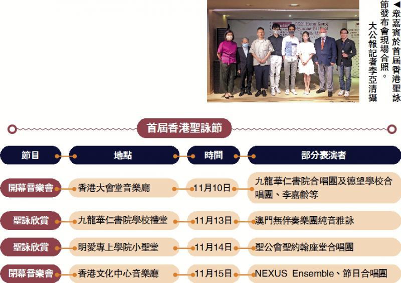 首届香港圣咏节11月举行