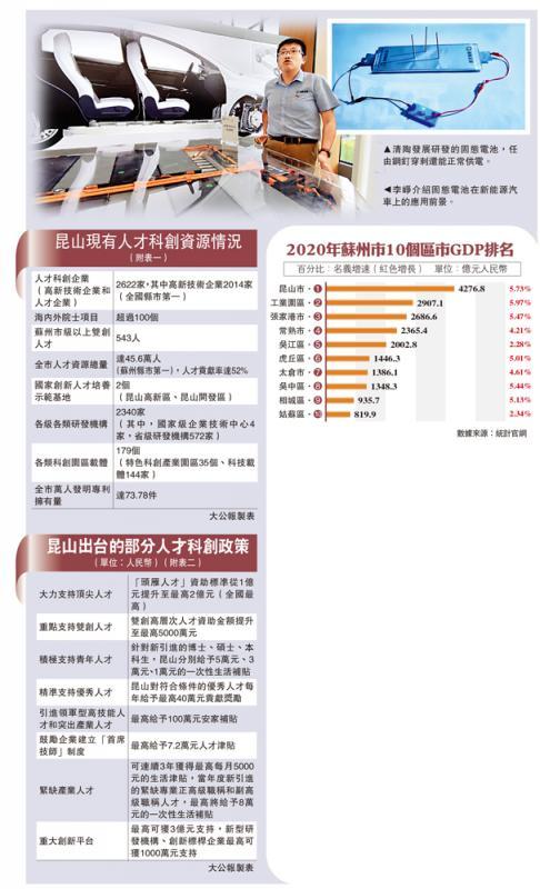 """从世界工厂蜕变为科创之城 """"中国第一县""""的转型升级之路"""