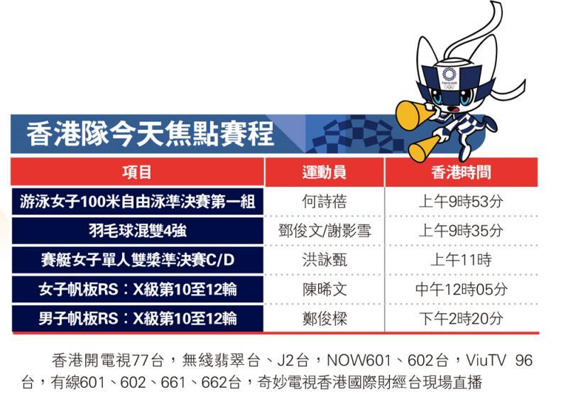 香港队今天焦点赛程