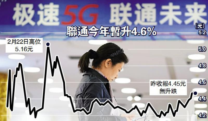 股民佳音/联通多赚21% 首派中期息\大公报记者 李洁仪