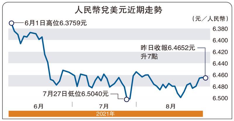 探本穷源/人币汇率政策以稳为主\德国商业银行亚洲资本市场主管蒋 骅