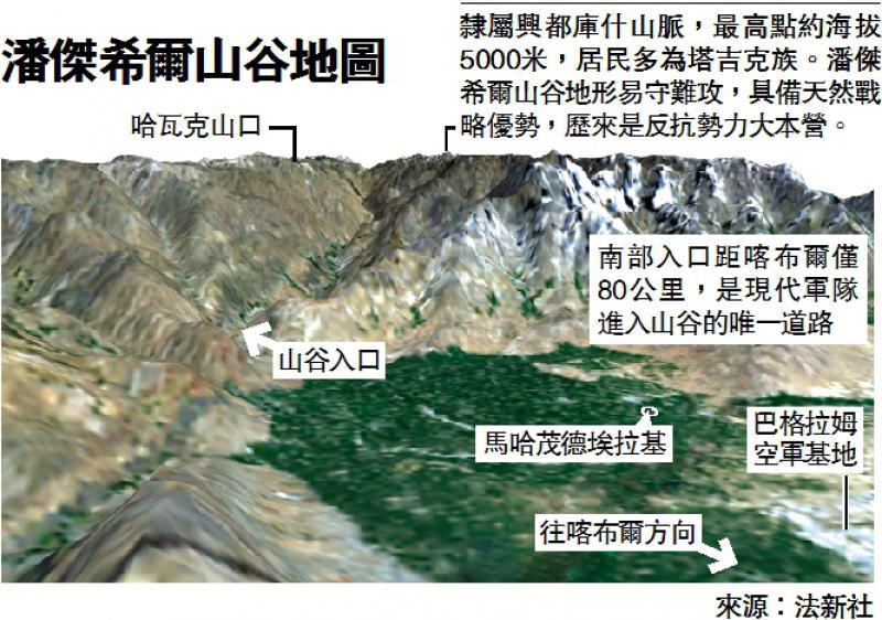 潘杰希尔山谷地图