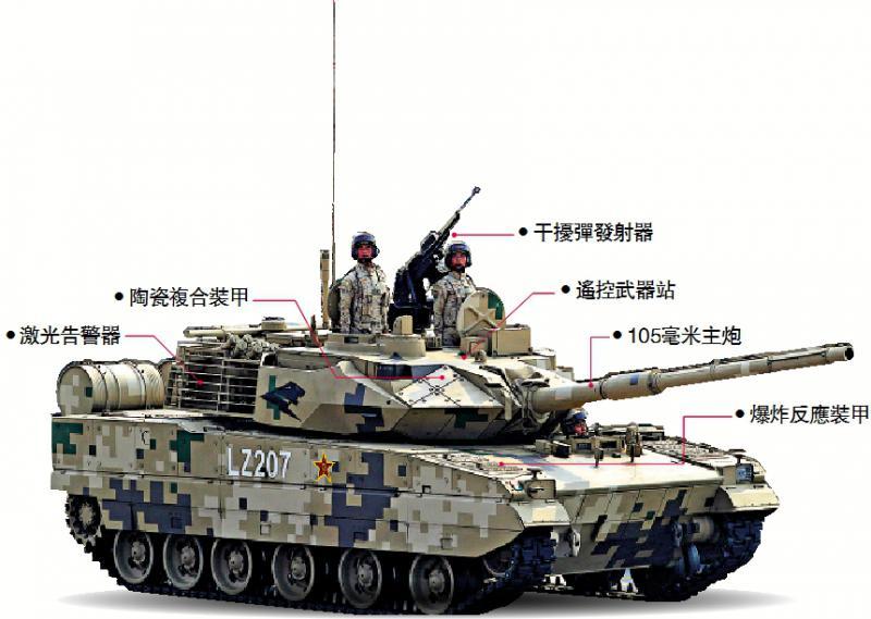 15式轻型坦克