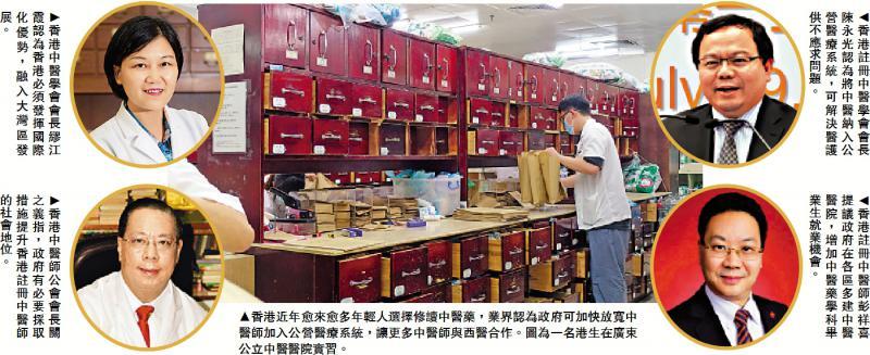 ?选委会透视/中医界倡提升医师地位 争取中医纳公营医疗