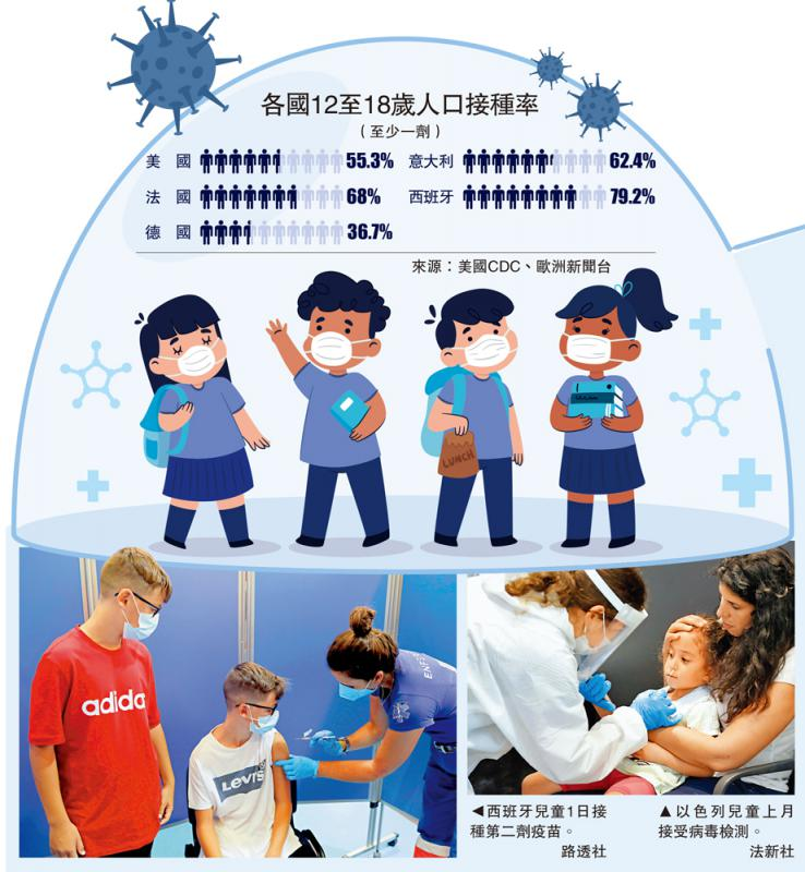儿童疫苗研发难点