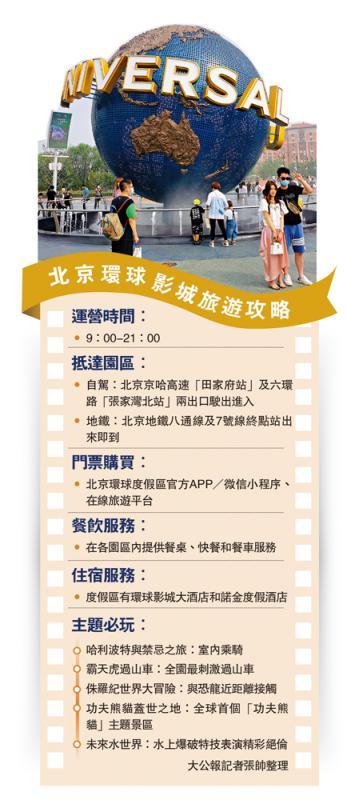 北京环球影城旅游攻略