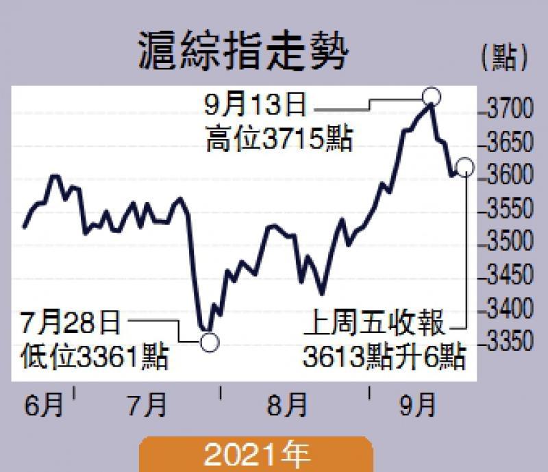 ?基金人语/财政加大支出 周期股势追落后\张晓冬