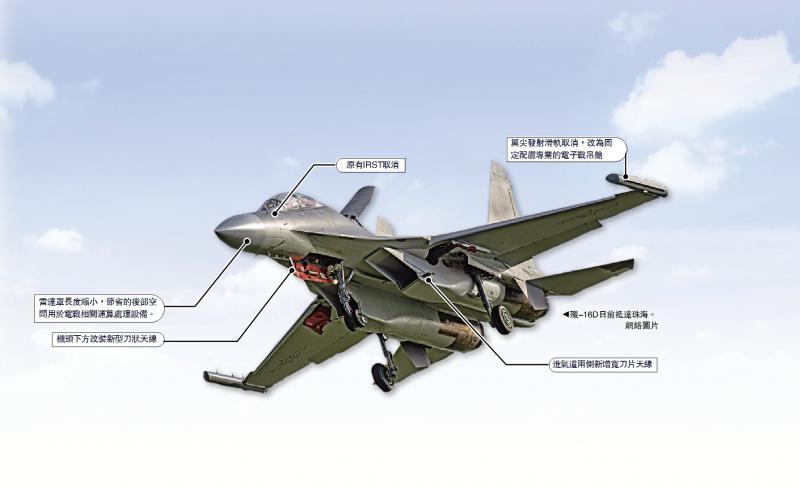 珠海航展/歼16D首展 外媒:美军F35克星