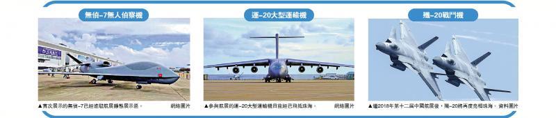 专家解读/展现战略空军现代化力量