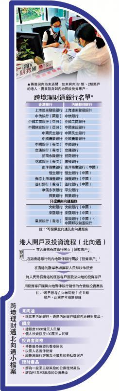 跨境理财通银行名单