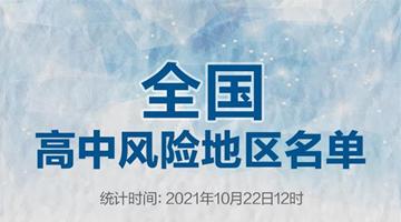 北京昌平1地升级 目前全国有高中风险区1+9个