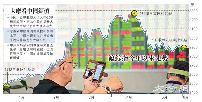 中国经济\大摩CEO:中国市场对外资吸引力很大