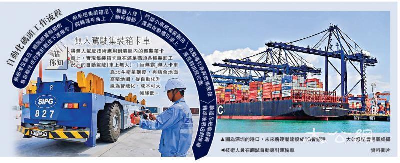 湾区首建5G智慧港 装卸自动化
