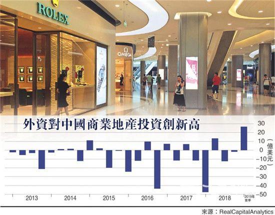 外资淘金忙 上季185亿买商厦创新高