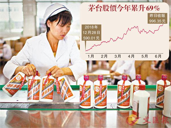 茅台股价首破千元今年累升7成