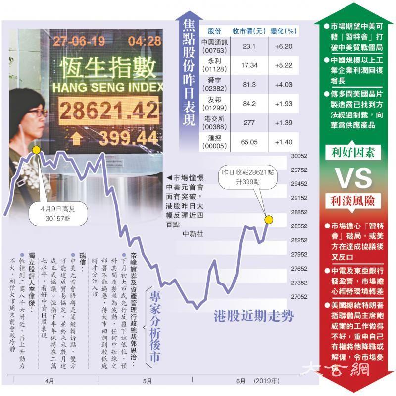 通讯设备股亢奋 中兴飙6.2%