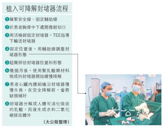 无忧併发症 中国方案领先世界
