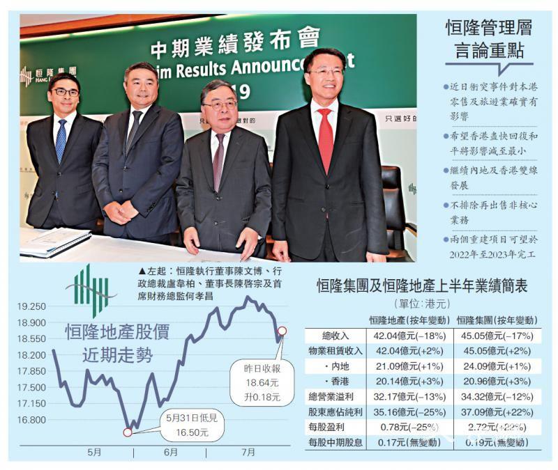 陈启宗:零售及旅遊业受衝突影响
