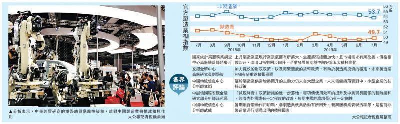 供需回暖 中国製造业PMI三月高