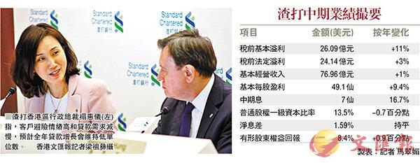 渣打香港业务多赚5%