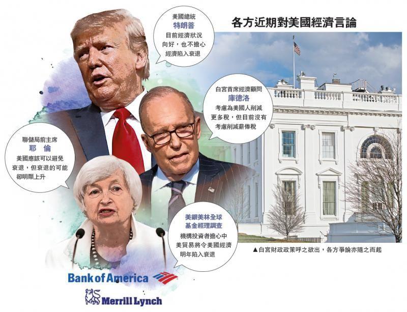 贸战恶果 白宫急研减税救经济