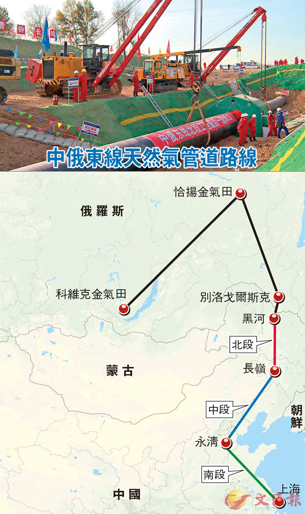 中俄东线天然气管道北段竣工