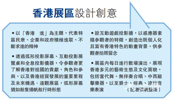 """参展港企增两成 """"优质""""抢滩内地市场"""
