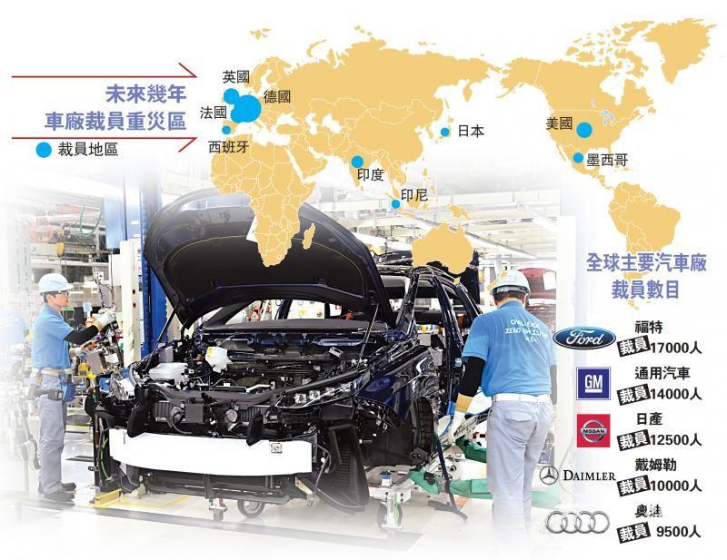 关税增成本 全球车厂恐裁八万人