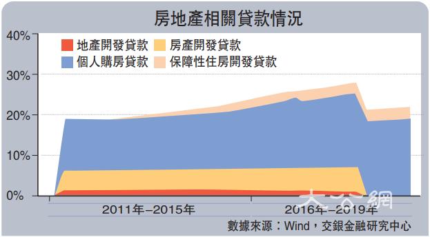 存量贷款定价换锚 彰显LPR传导机制(上)