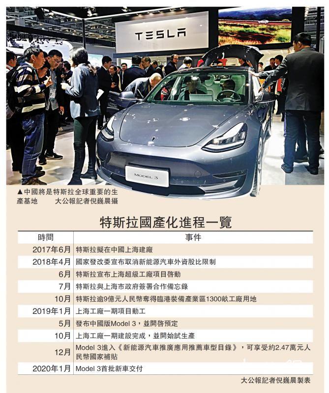 特斯拉国产化 电动车产业链趋旺