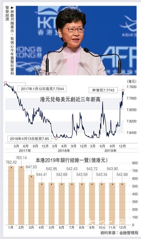 林郑:有信心跨越分歧重建经济