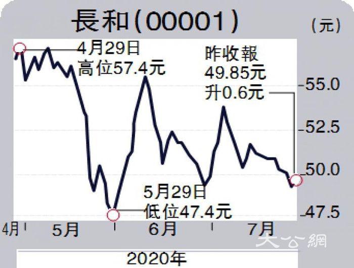 新旧经济股轮流炒/沈 金