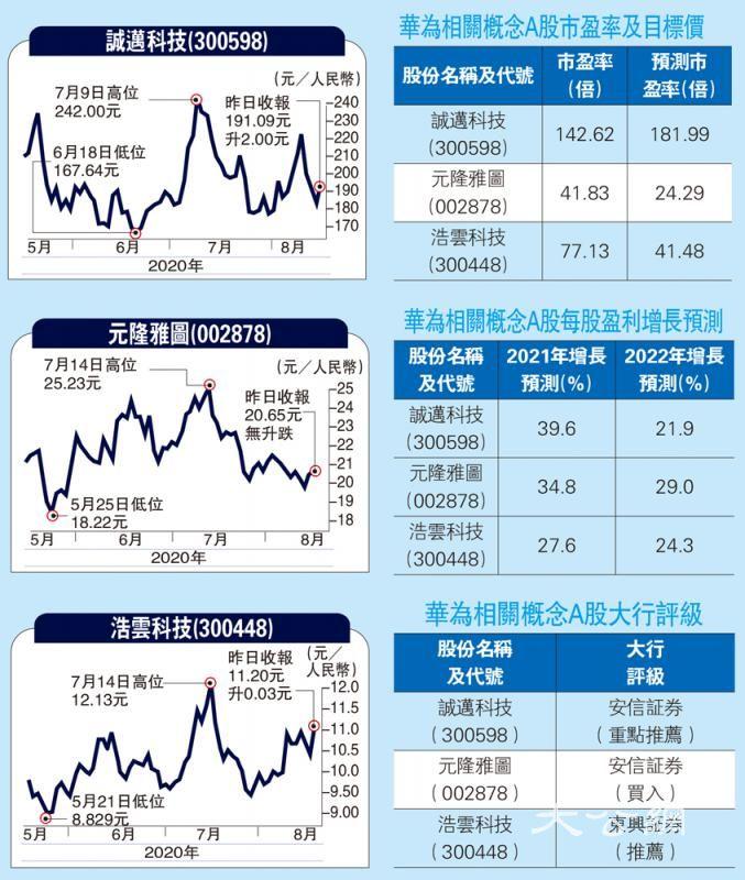 三大优势 中国5G领先全球