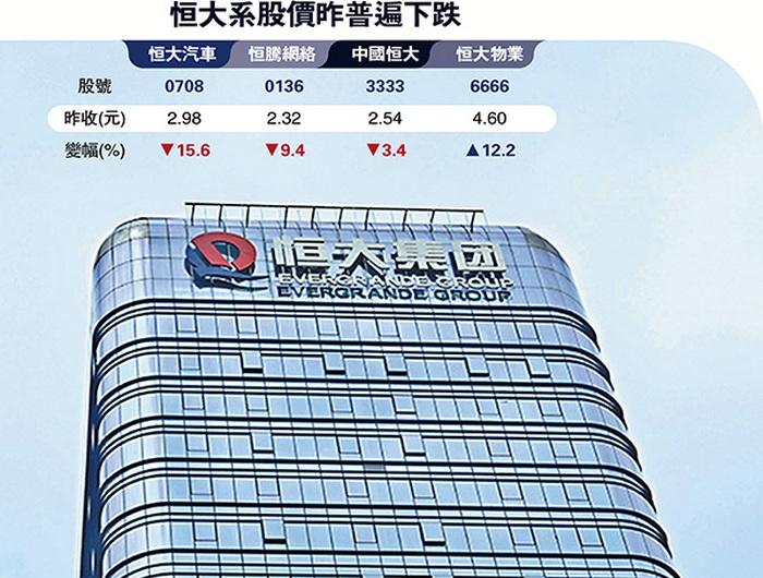 胡锡进:恒大破产不会引发金融风暴